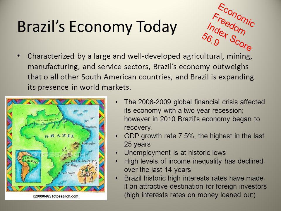 Brazil's Economy Today