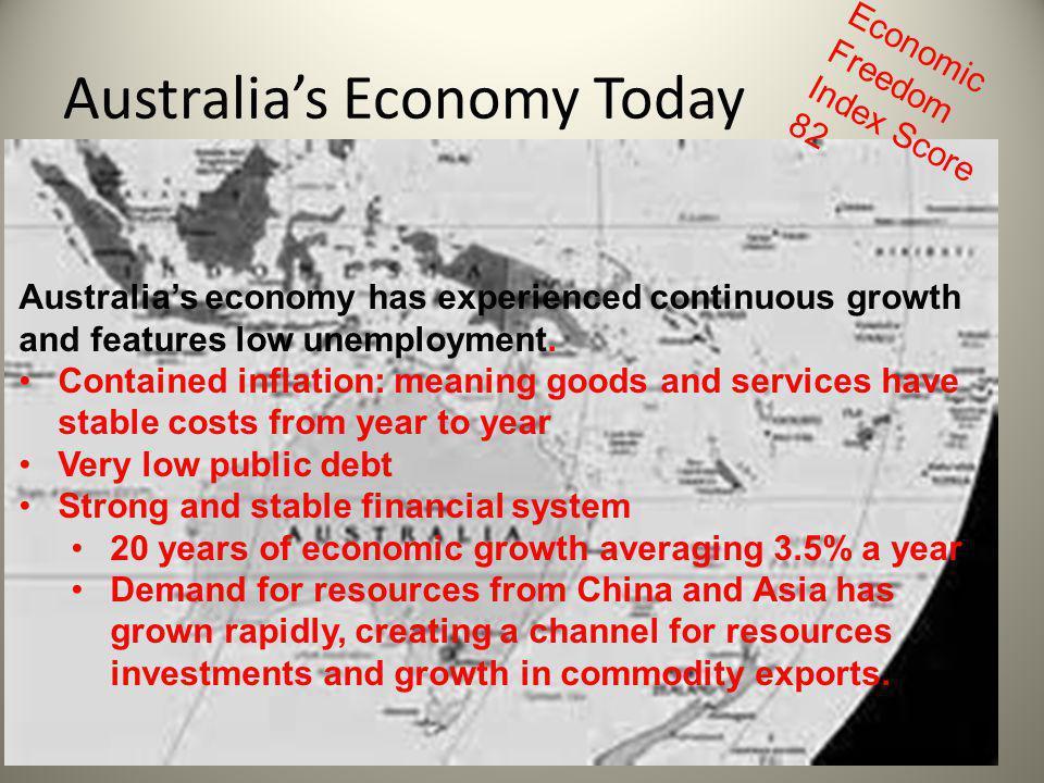 Australia's Economy Today