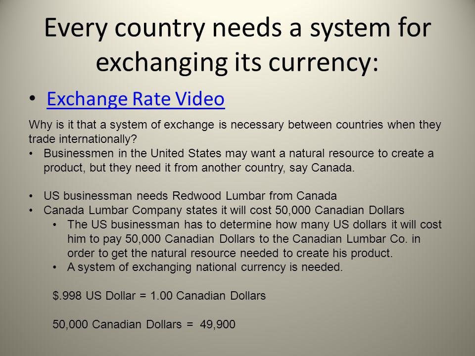 Every country needs a system for exchanging its currency: