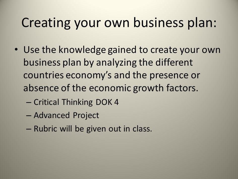 Creating your own business plan: