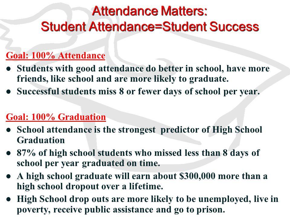 Attendance Matters: Student Attendance=Student Success
