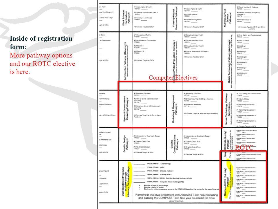 Inside of registration form: