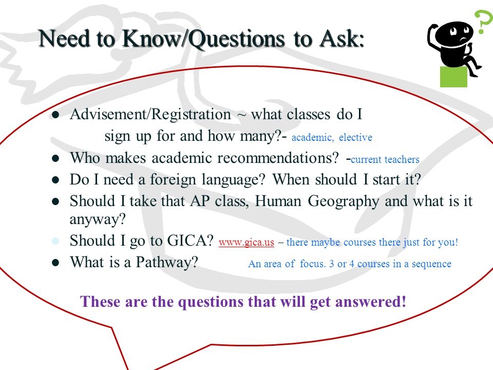 Need to Know/Questions to Ask: