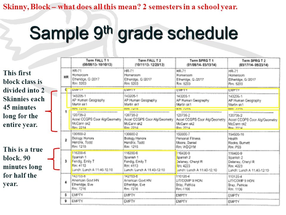 Welcome to glynn academy s 9th grade orientation ppt for 9th class time table