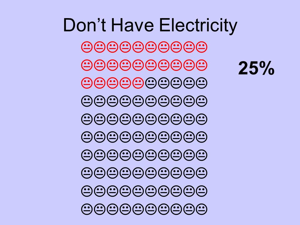 Don't Have Electricity