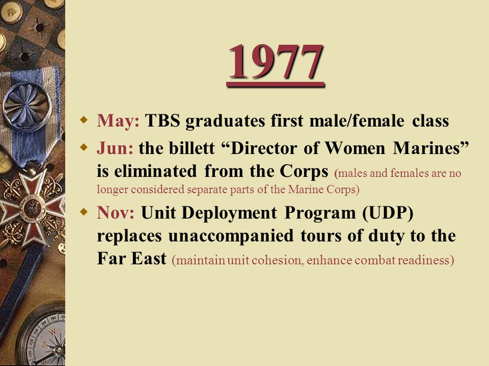 1977 May: TBS graduates first male/female class