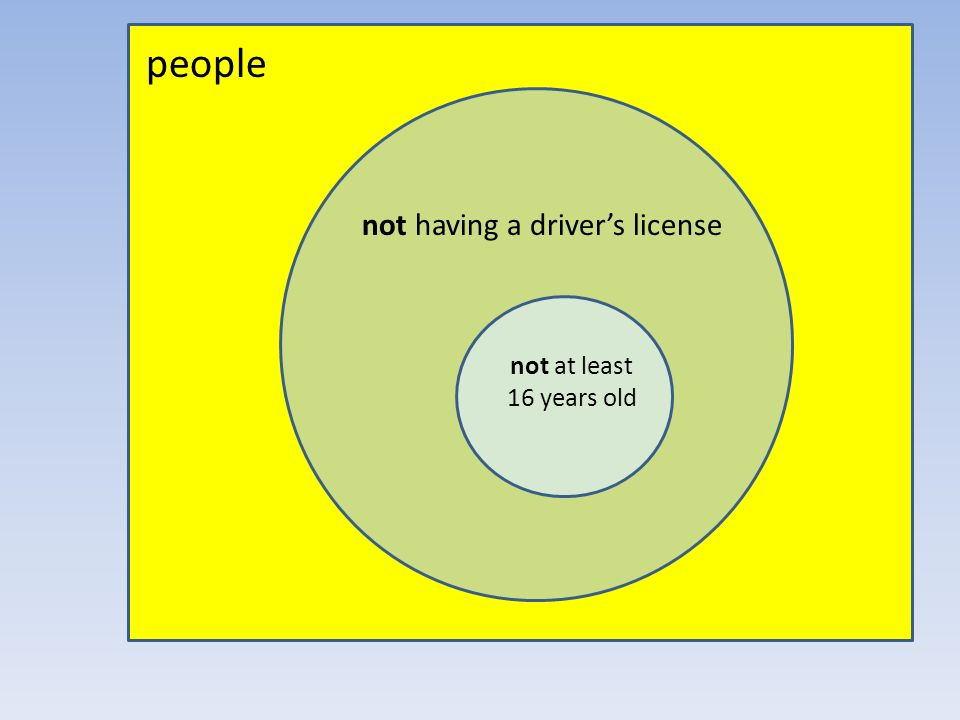 people not having a driver's license not at least 16 years old