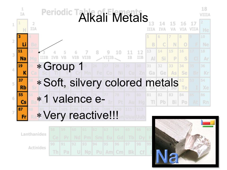 Alkali Metals Group 1 Soft, silvery colored metals 1 valence e-
