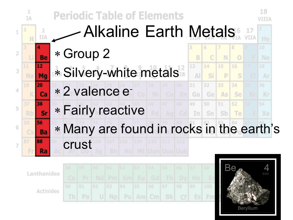 Alkaline Earth Metals Group 2 Silvery-white metals 2 valence e-
