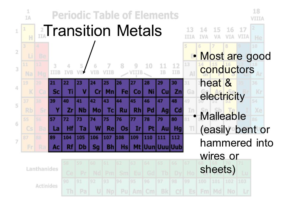 Transition Metals Most are good conductors heat & electricity
