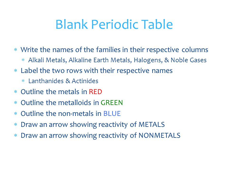 Blank Periodic Table Write the names of the families in their respective columns. Alkali Metals, Alkaline Earth Metals, Halogens, & Noble Gases.