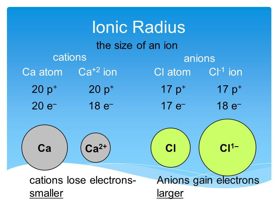 Ionic Radius the size of an ion cations anions Ca atom Ca+2 ion