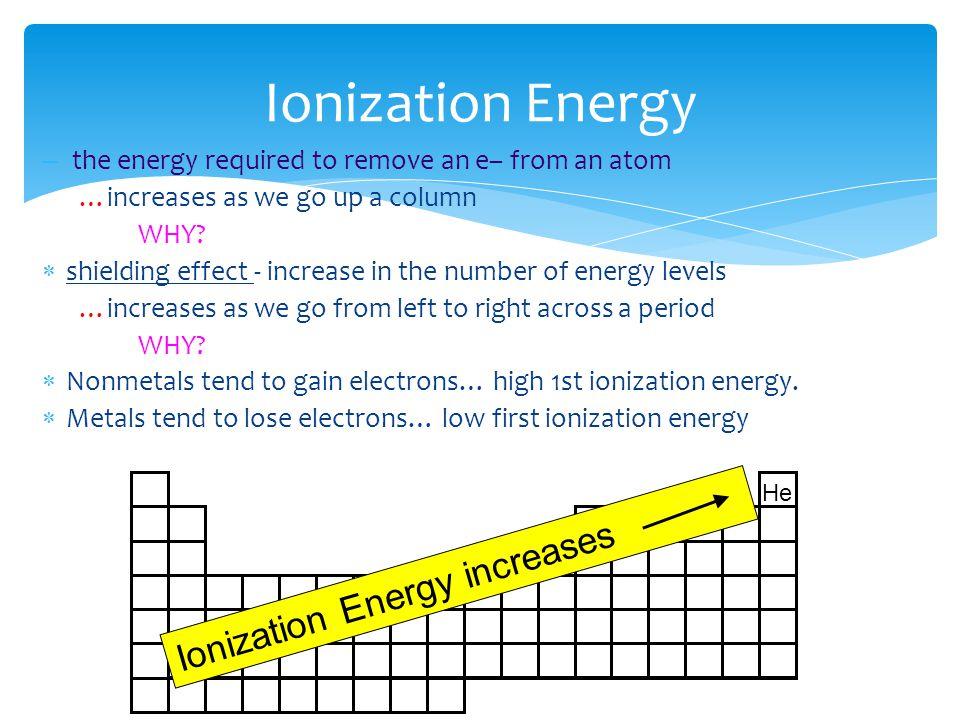 Ionization Energy Ionization Energy increases
