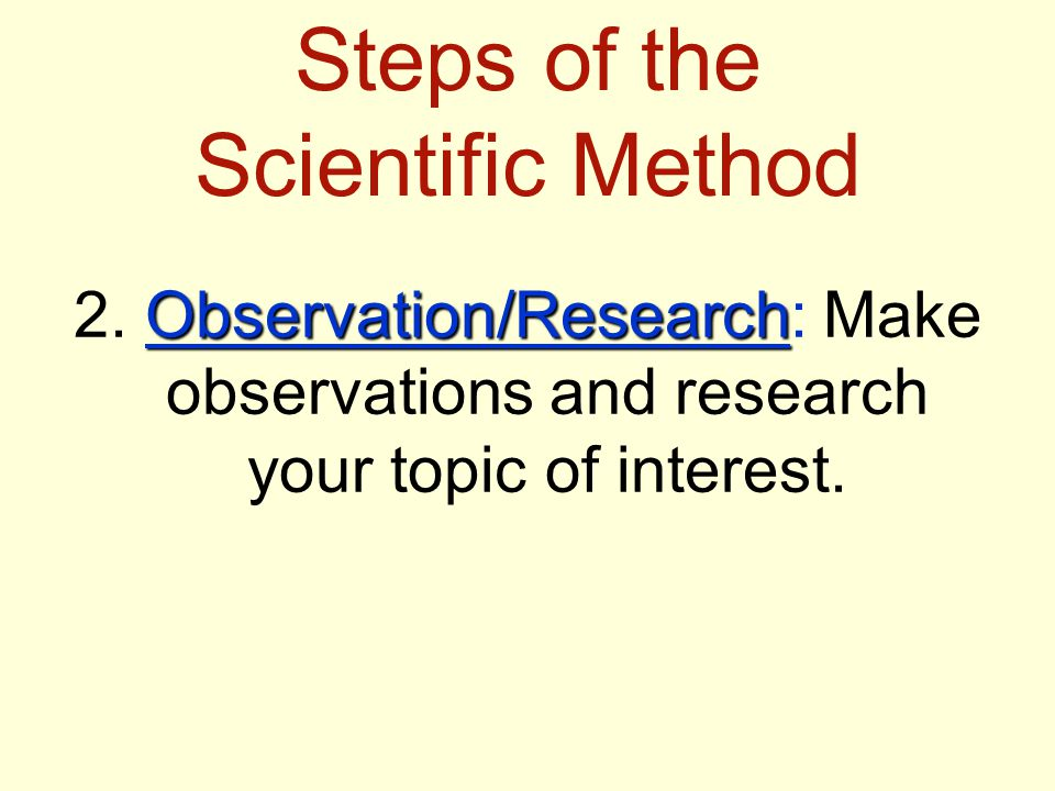 Steps of the Scientific Method