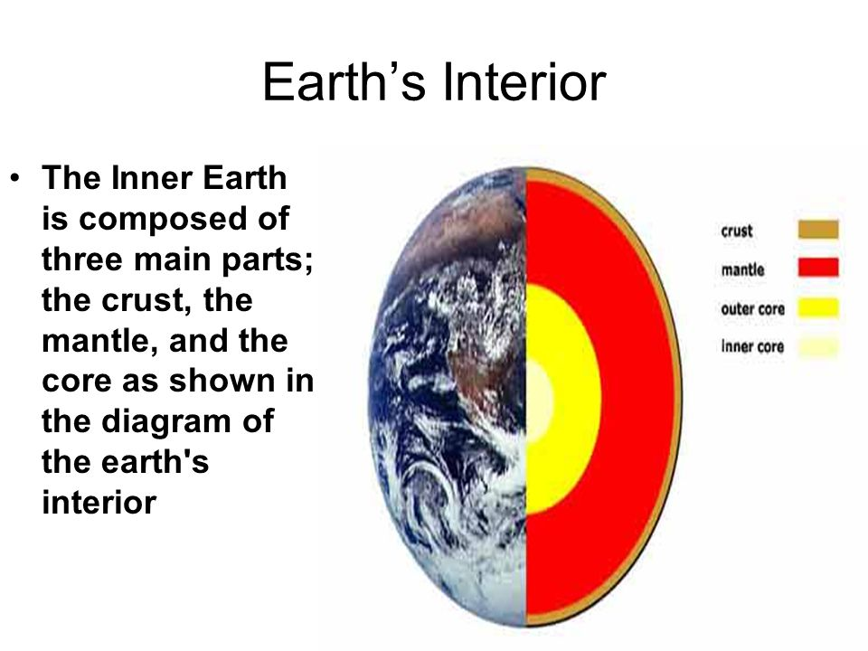 Earth's Interior The Inner Earth is composed of three main parts; the crust, the mantle, and the core as shown in the diagram of the earth s interior.