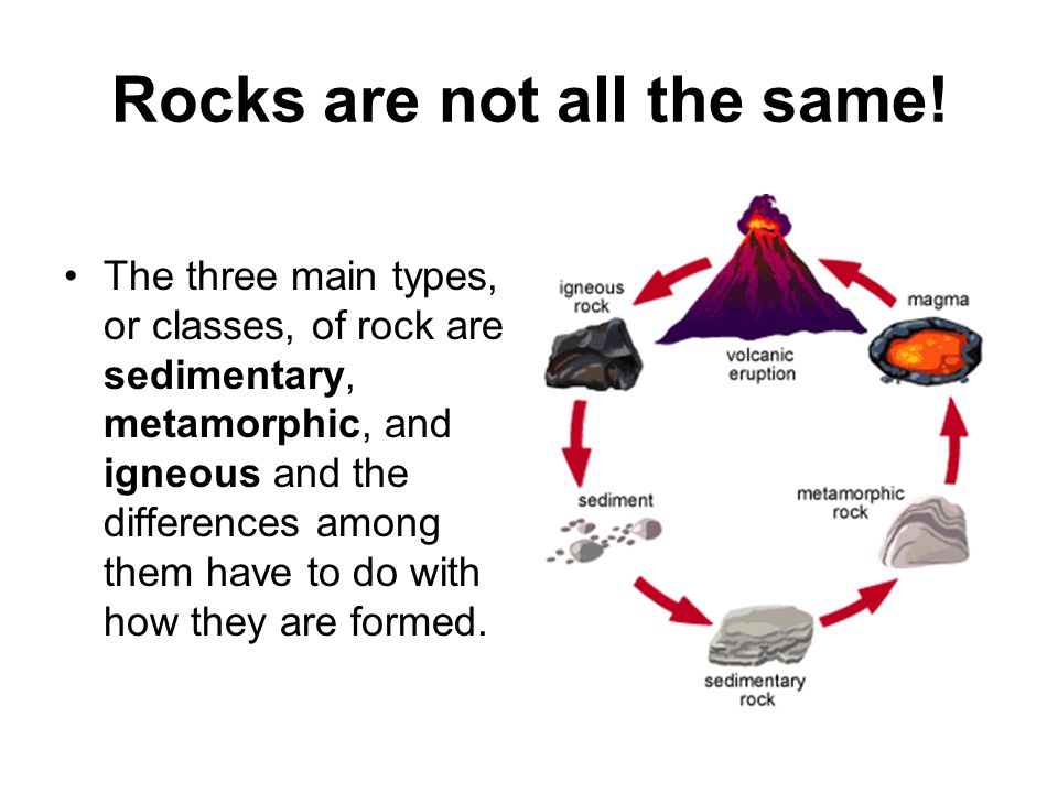 Rocks are not all the same!