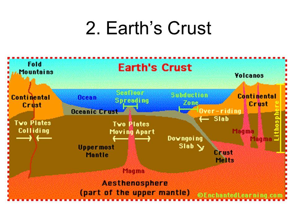 2. Earth's Crust