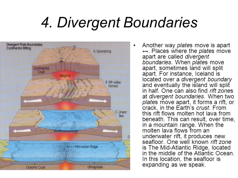 4. Divergent Boundaries