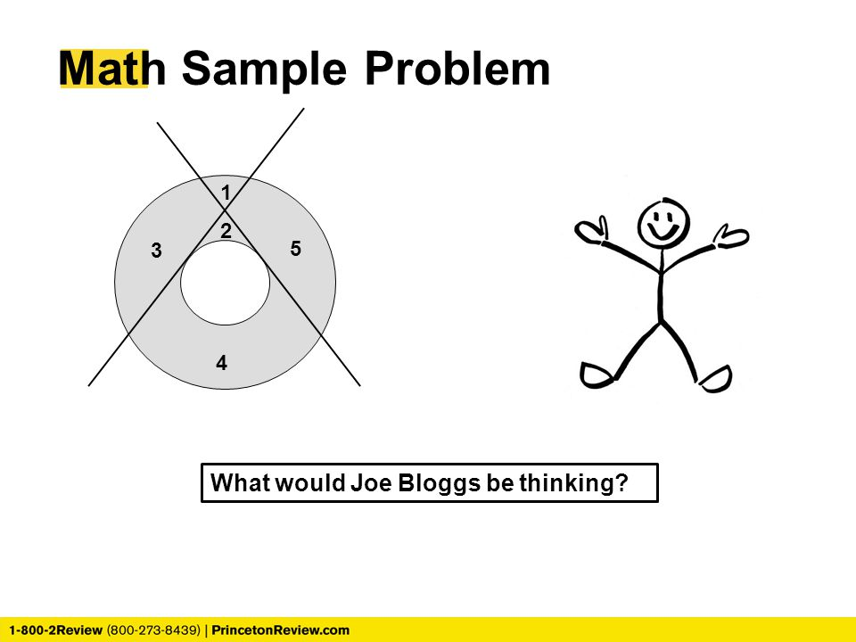 Math Sample Problem 1 2 3 5 4 What would Joe Bloggs be thinking