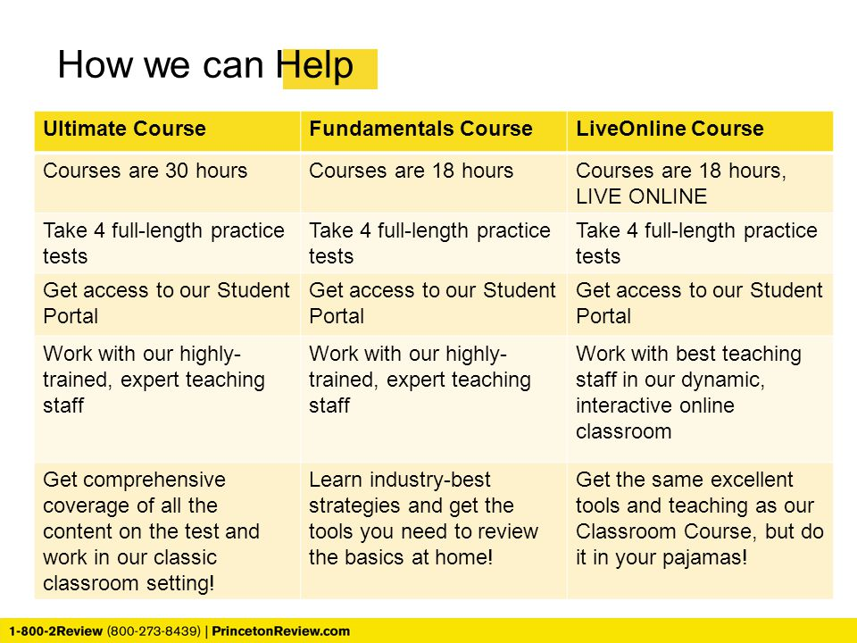 How we can Help Ultimate Course Fundamentals Course LiveOnline Course