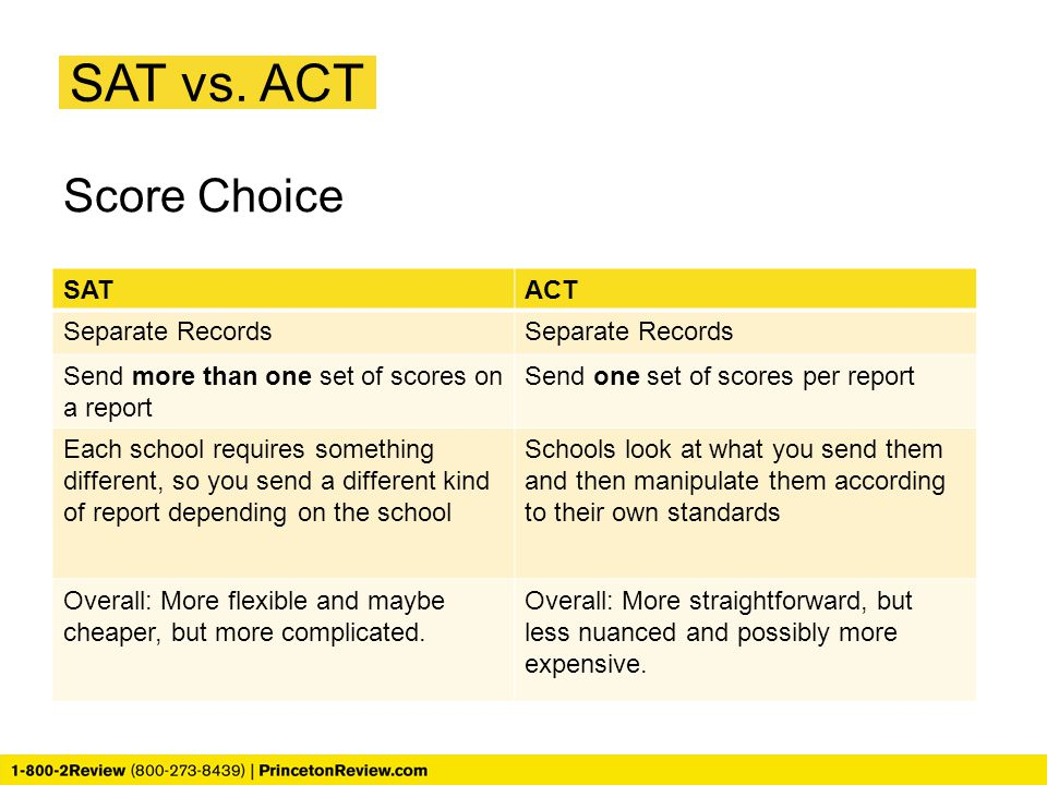 SAT vs. ACT Score Choice SAT ACT Separate Records
