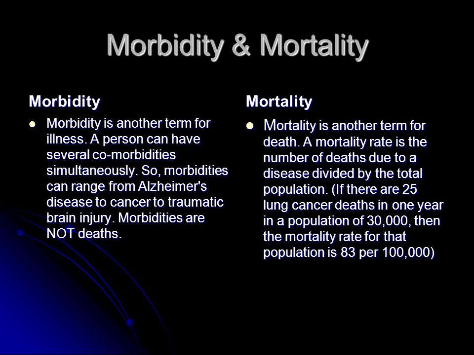 Morbidity & Mortality Morbidity Mortality