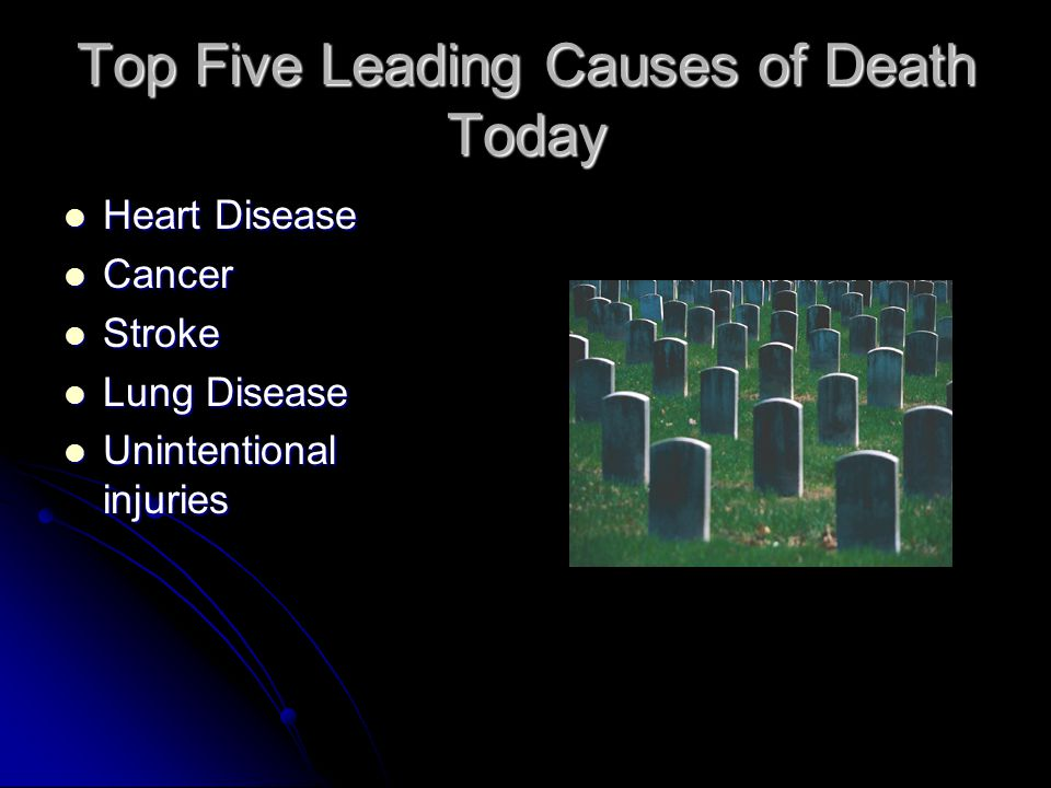 Top Five Leading Causes of Death Today