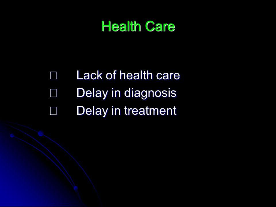 Health Care  Lack of health care  Delay in diagnosis