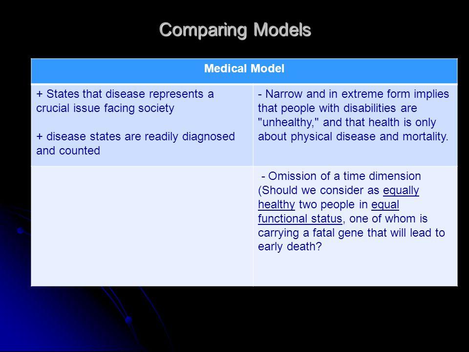Comparing Models Medical Model