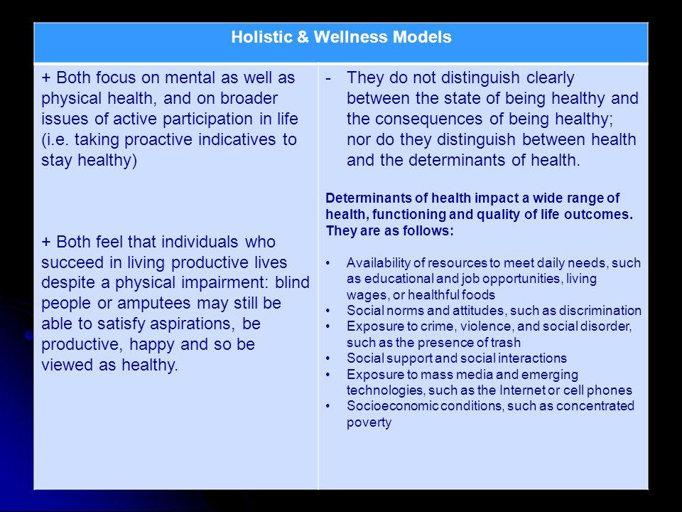 Holistic & Wellness Models