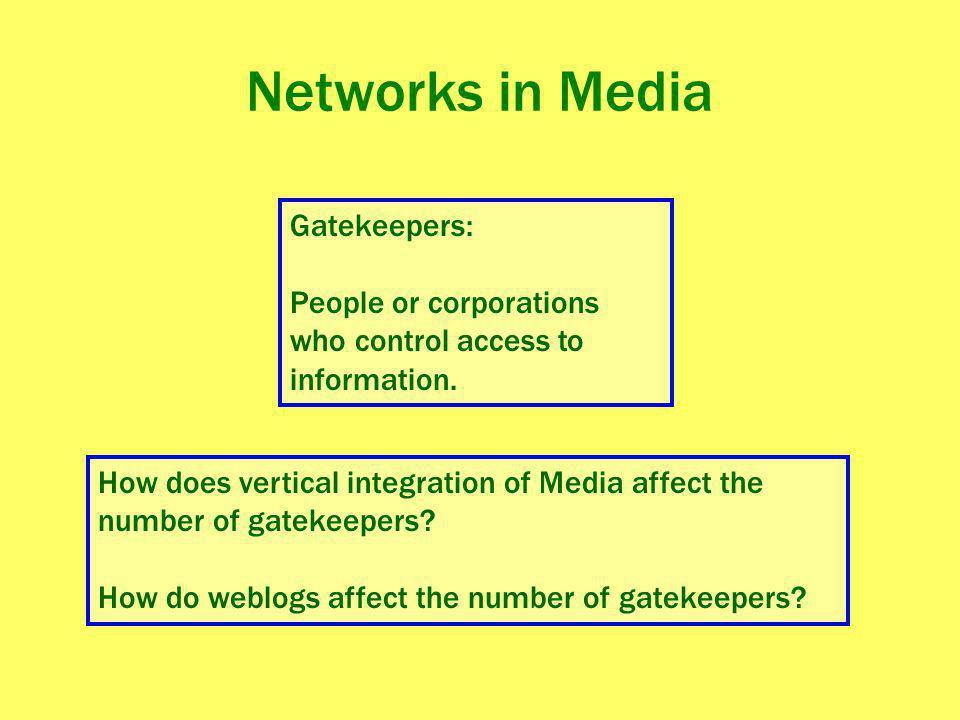 Networks in Media Gatekeepers: