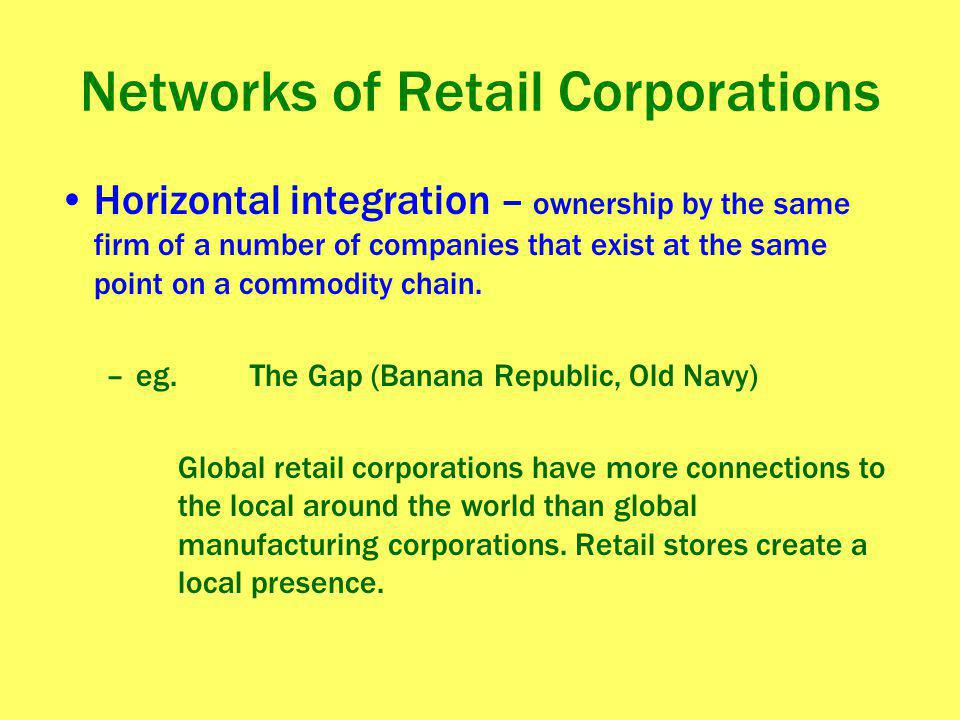 Networks of Retail Corporations