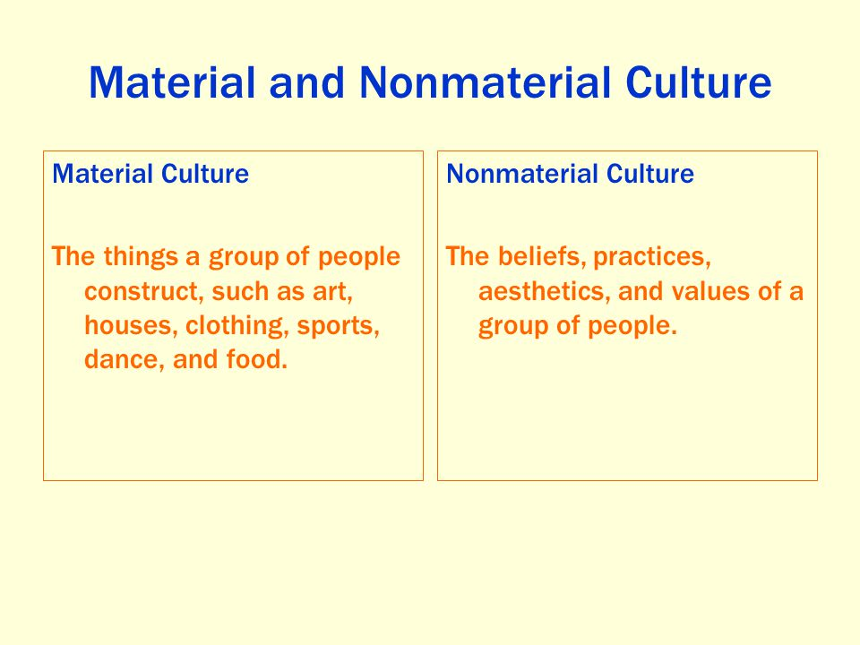 Material and Nonmaterial Culture