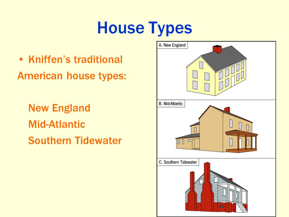 House Types Kniffen's traditional American house types: New England