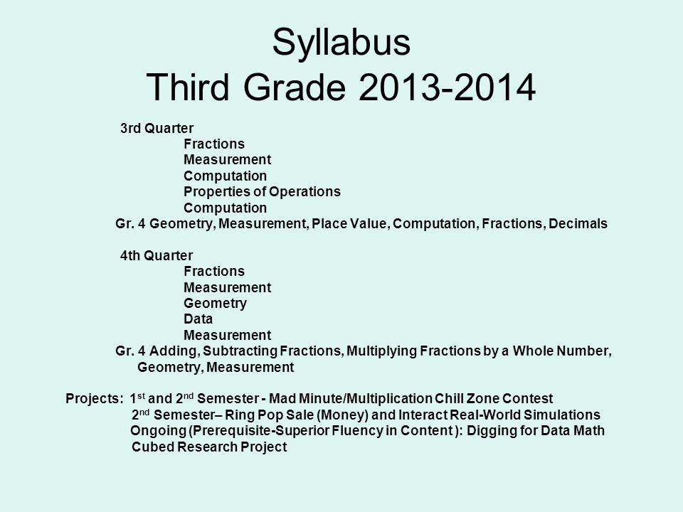 Syllabus Third Grade 2013-2014 3rd Quarter Fractions Measurement