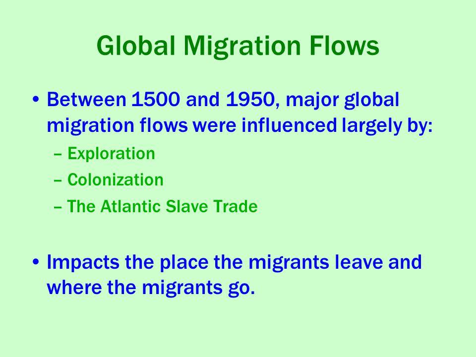 Global Migration Flows