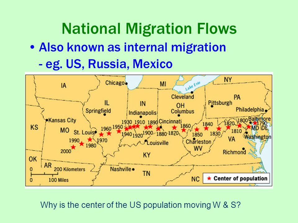 National Migration Flows