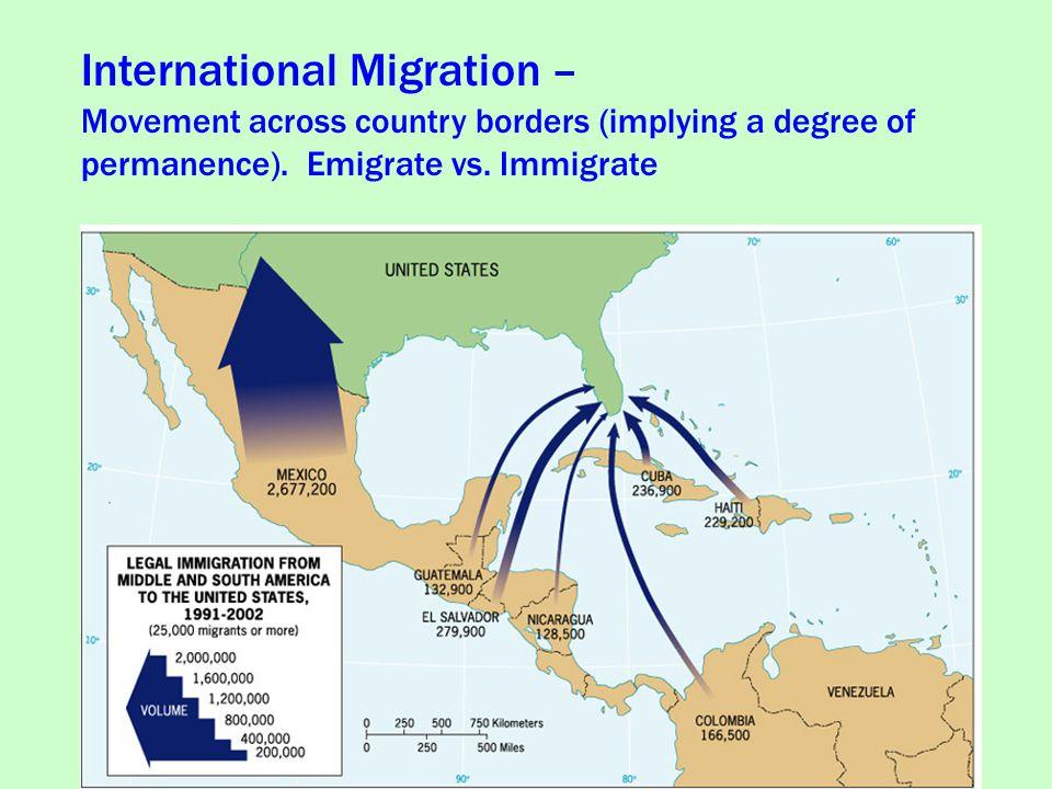 International Migration –