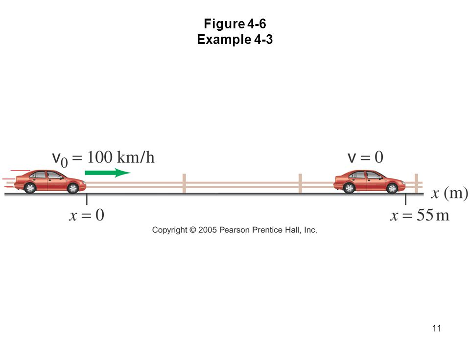 Figure 4-6 Example 4-3