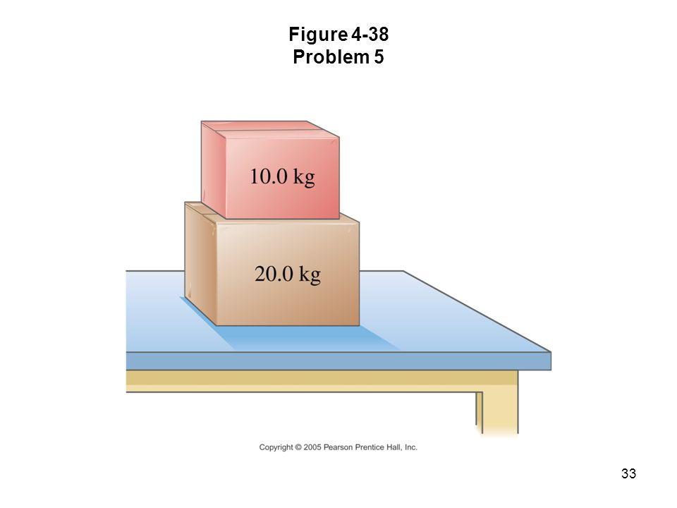 Figure 4-38 Problem 5