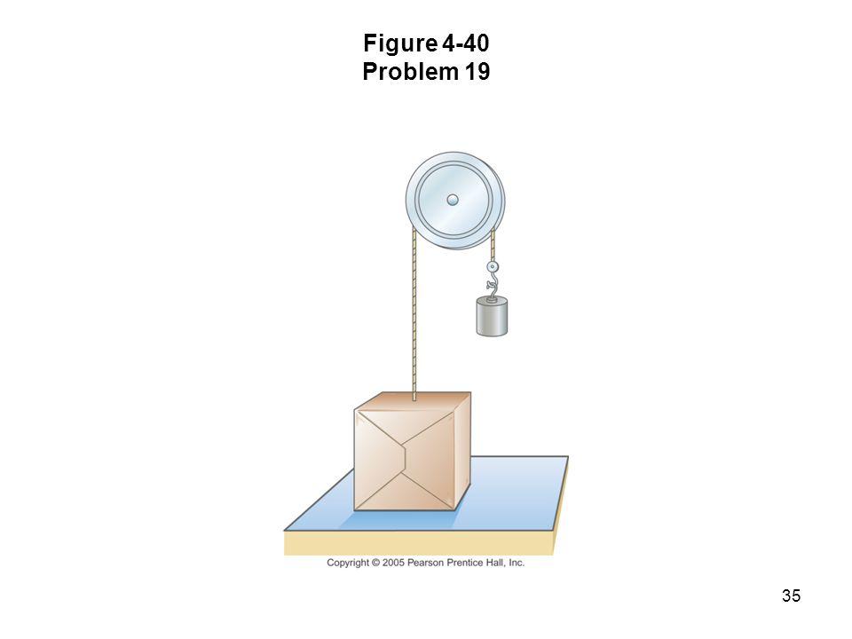 Figure 4-40 Problem 19