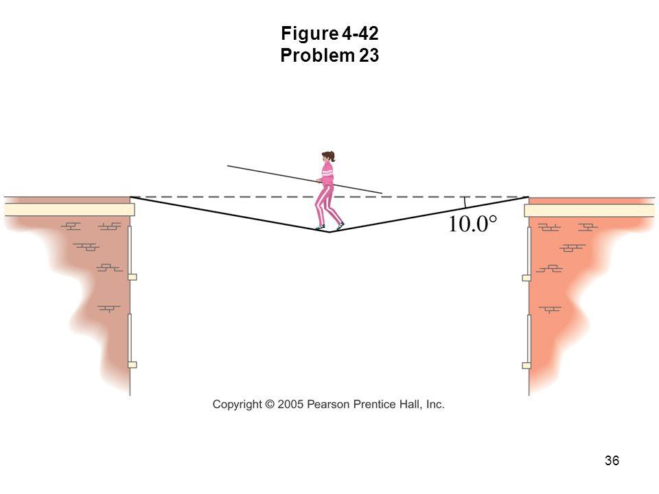 Figure 4-42 Problem 23