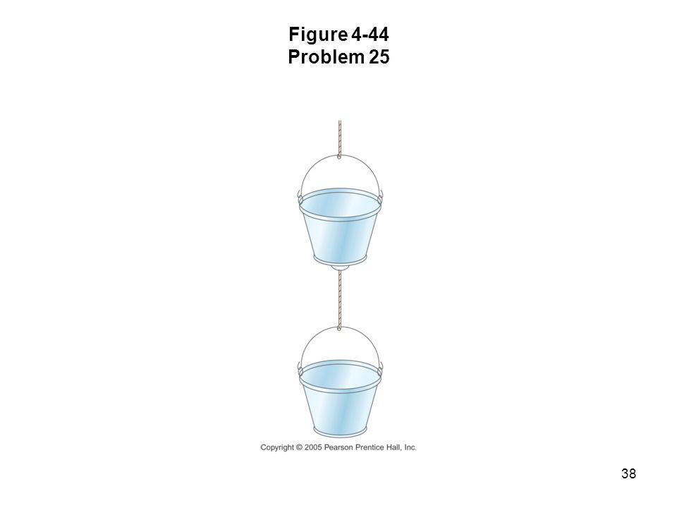Figure 4-44 Problem 25