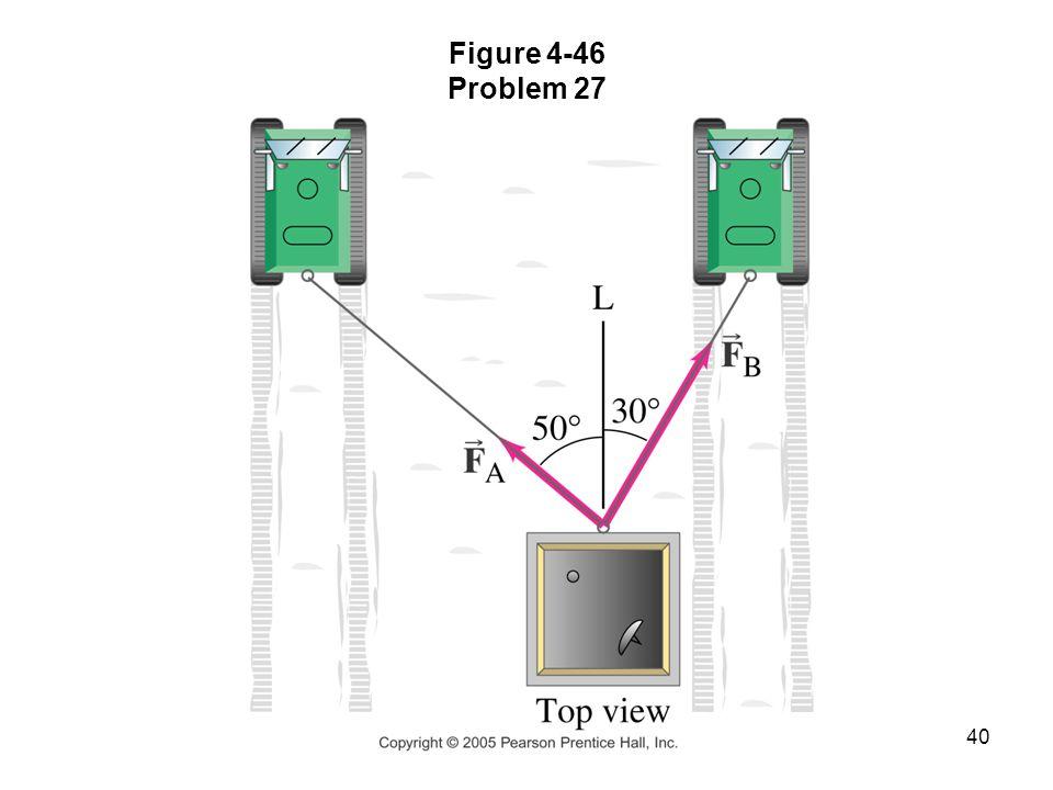 Figure 4-46 Problem 27
