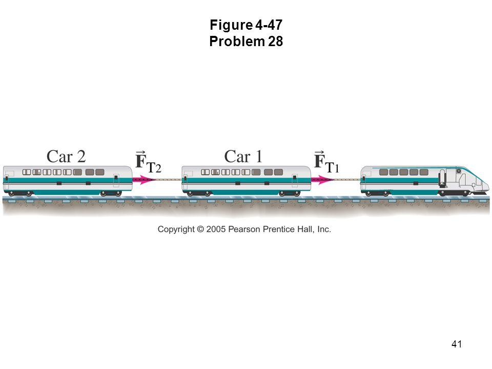 Figure 4-47 Problem 28