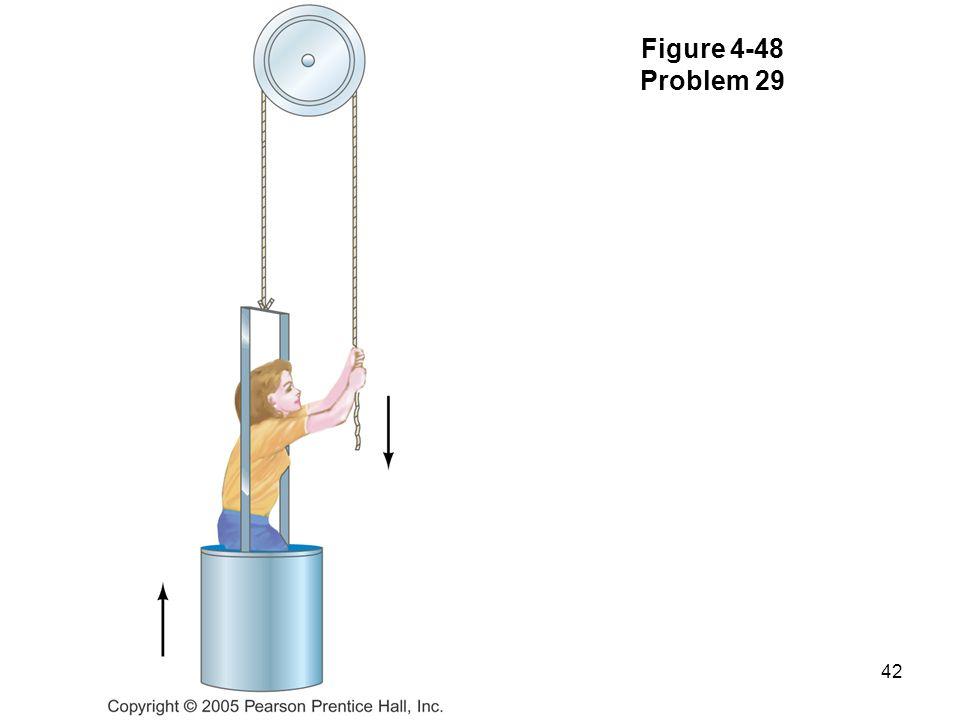 Figure 4-48 Problem 29
