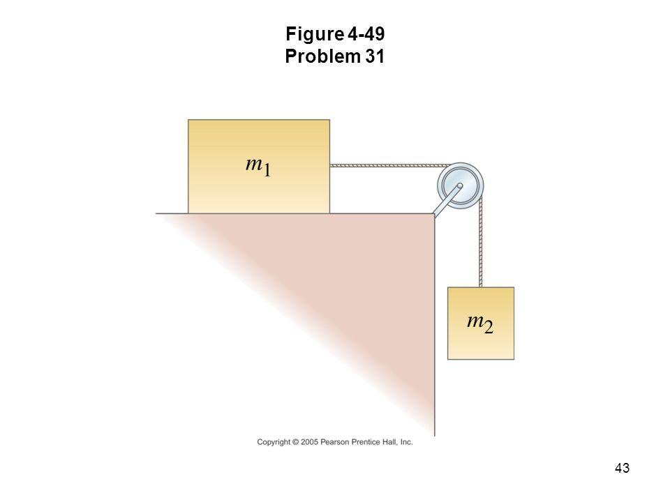 Figure 4-49 Problem 31