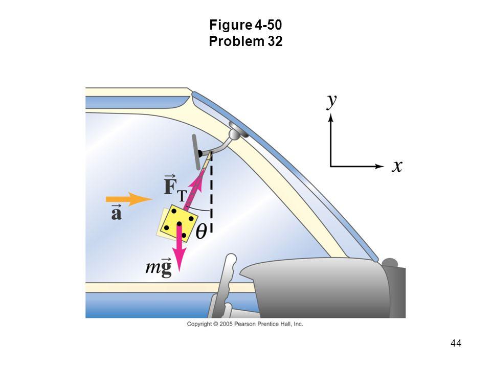 Figure 4-50 Problem 32