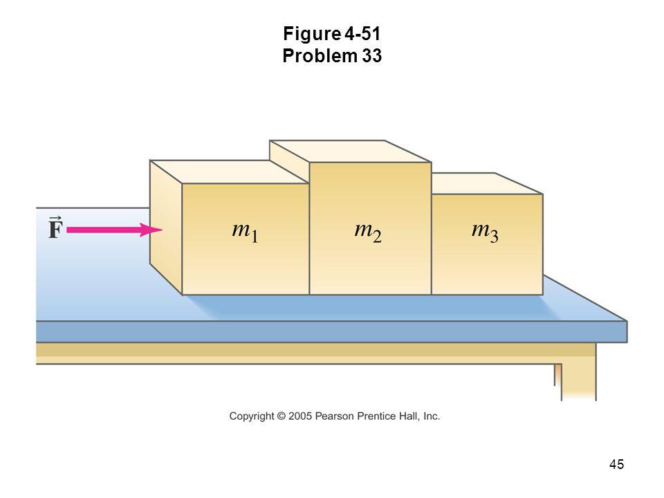 Figure 4-51 Problem 33