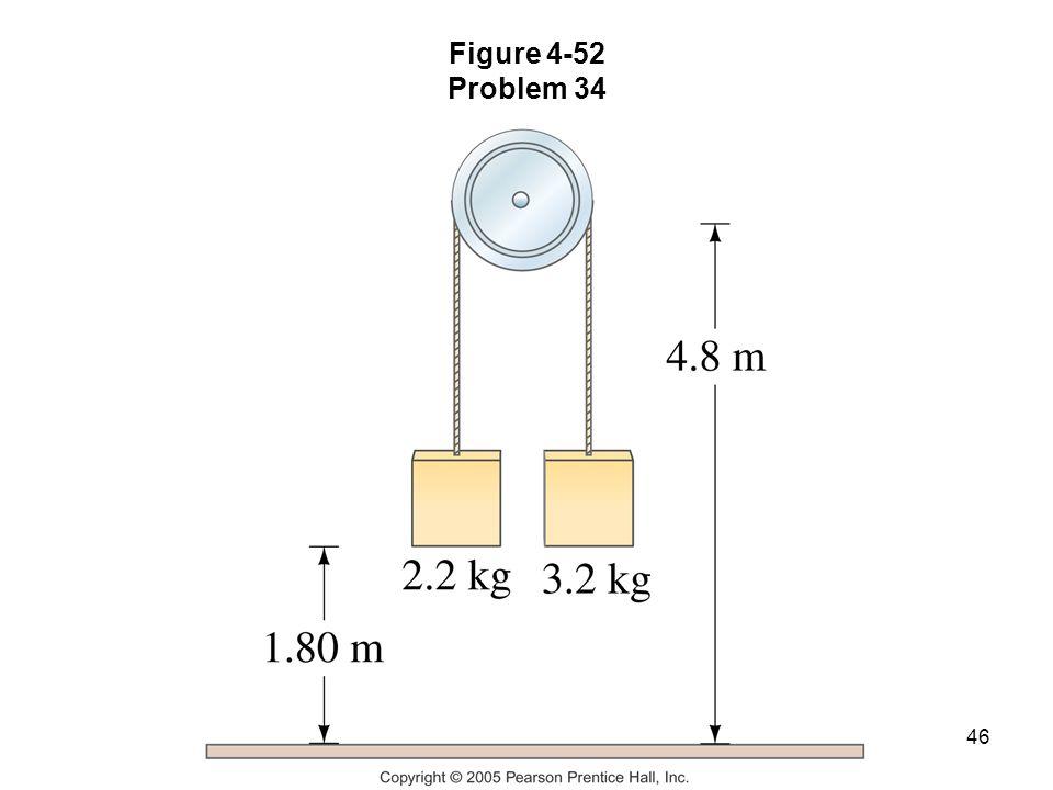 Figure 4-52 Problem 34